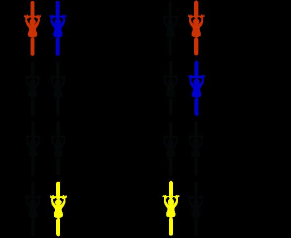 double paceline rotation